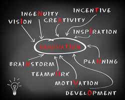 Innovation Word Collage 250px