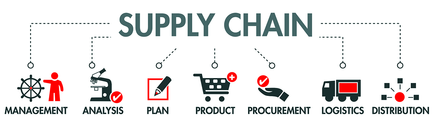 Supply-Chain-Graphic_1400x402