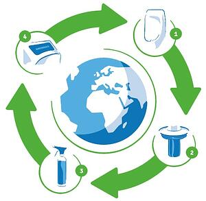 urimat-recycle-graphic.jpg